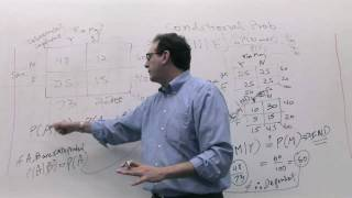 Chapter 04: Probability: Contingency table, conditional probability (3/3)
