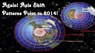 ALERT!:Pole Shift & Mass Extinction Apocalypse Imminent Are You Prepared?