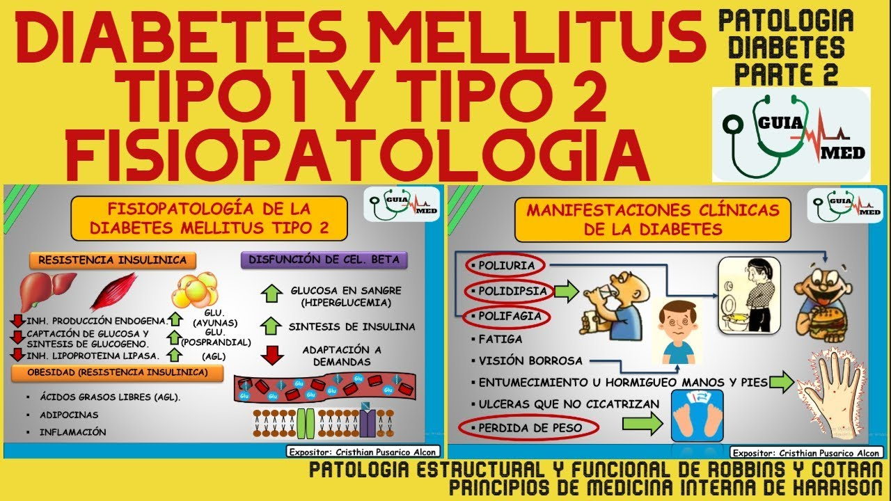 manifestaciones clinicas de la diabetes mellitus tipo 1 y 2