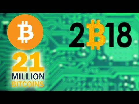 Bitcoin Total worth : Billions??