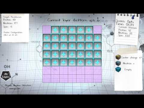 How to Build Mendelevium Nucleus Md-258