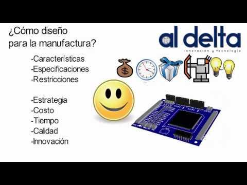 Proceso De Diseño De Circuitos Impresos PCB