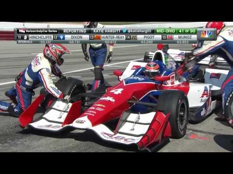 2017 Honda Indy 200 Mid-Ohio Fast Forward