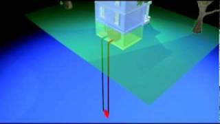 Direct Energy: Geothermal video