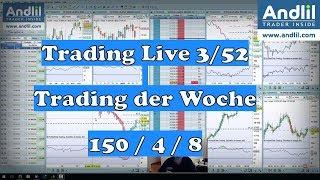 Trades Scalping beim Dow Jones 30 Meine Trades im Video 3/52