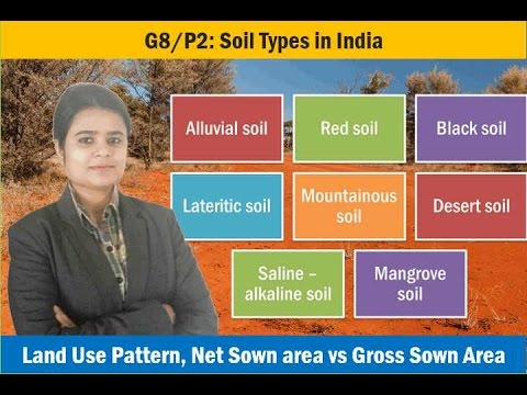 G8 p2 soils of india land use pattern youtube for T and t soils