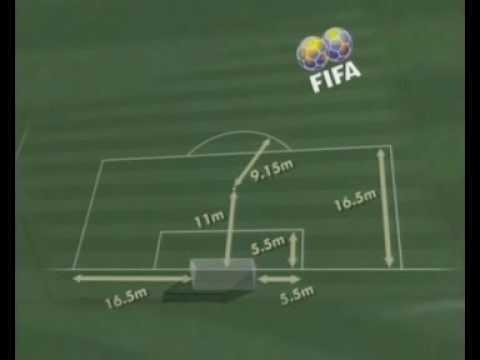 กติกาฟุตบอลข้อที่1