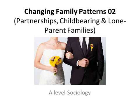 10 Changing Family Patterns (Partnerships, Childbearing & Lone-Parent Families)