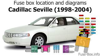 Fuse box location and diagrams: Cadillac Seville (1998-2004) - YouTubeYouTube