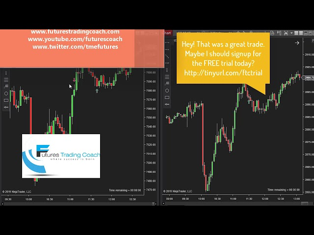 100319 -- Daily Market Review ES CL NQ - Live Futures Trading Call Room