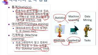 Ch09_02.빅데이터와 통계분석02