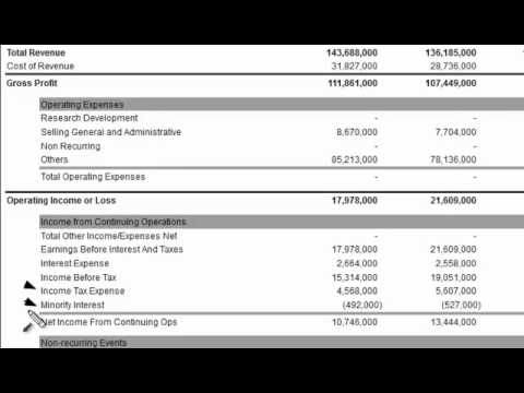 Minority Interest On The Income Statement - Youtube