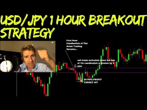 1 Hour Breakout USD/JPY Open Breakout Strategy 🖖