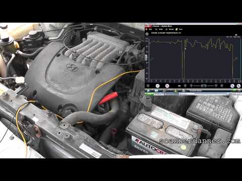 How to test a coolant temperature sensor (ECT sensor test)
