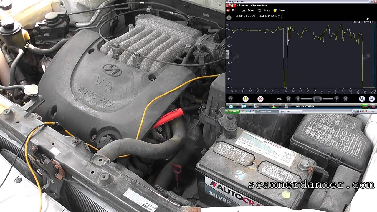 how to test a coolant temperature sensor ect sensor test  [ 1280 x 720 Pixel ]