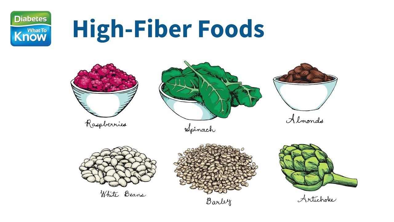 High Fiber Foods for a Diabetic