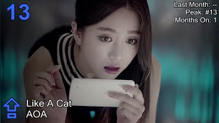 Video K-Pop Top 50 [January 2015] (Female Version) download MP3, 3GP, MP4, WEBM, AVI, FLV Agustus 2017