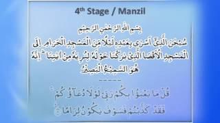 Al Tarteel: Lesson 54  (English)