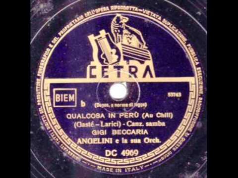 Gigi Beccaria - Qualcosa in Perù.wmv