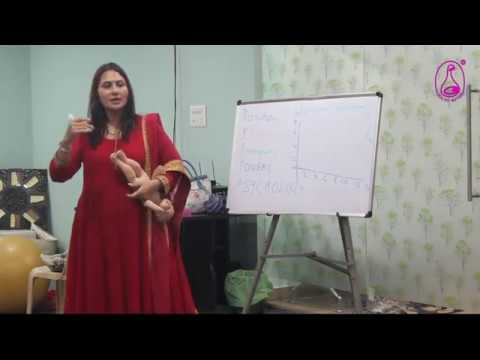 Lamaze Class Video - What is Early Labor and How to detect Early Labor - Dr. Vijaya Krishnan