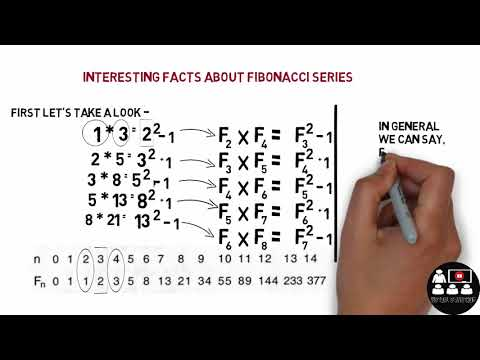 Fibonacci Sequence (ফিবোনাচি ধারা ) : Part 2- Interesting facts of  Fibonacci Series