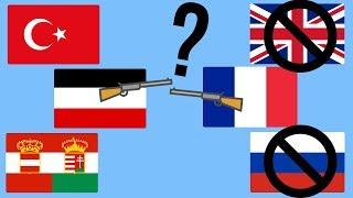 5 событий, которые изменили бы ход Первой мировой