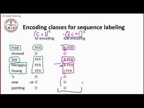 9 - 3 - Sequence Models for Named Entity Recognition .mp4