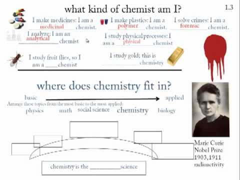 1 3 chemistry is the central science