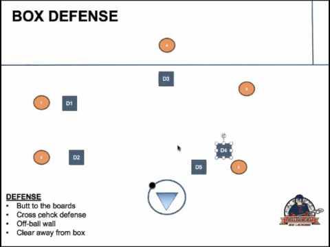Cavalier Box Lacrosse Methodology