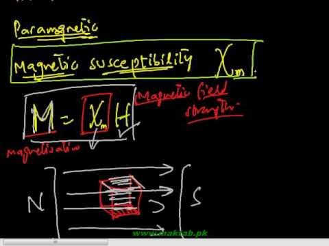 FSc Chemistry Book2, CH 6, LEC 5; Magnetic Properties (Part 3)