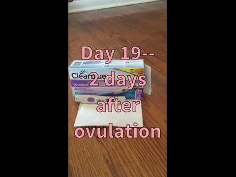 Days After Ovulation