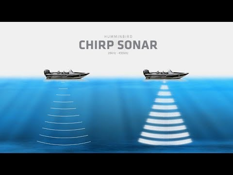 What Is CHIRP Sonar? | Humminbird