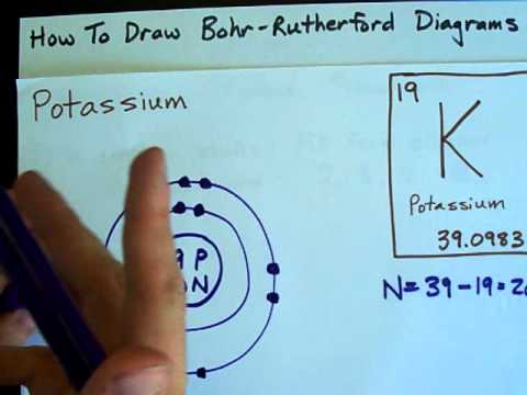How To Draw Bohr Rutherford Diagrams Potassium Youtube