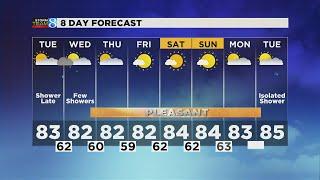 Storm Team 8 Forecast: Daybreak 072320