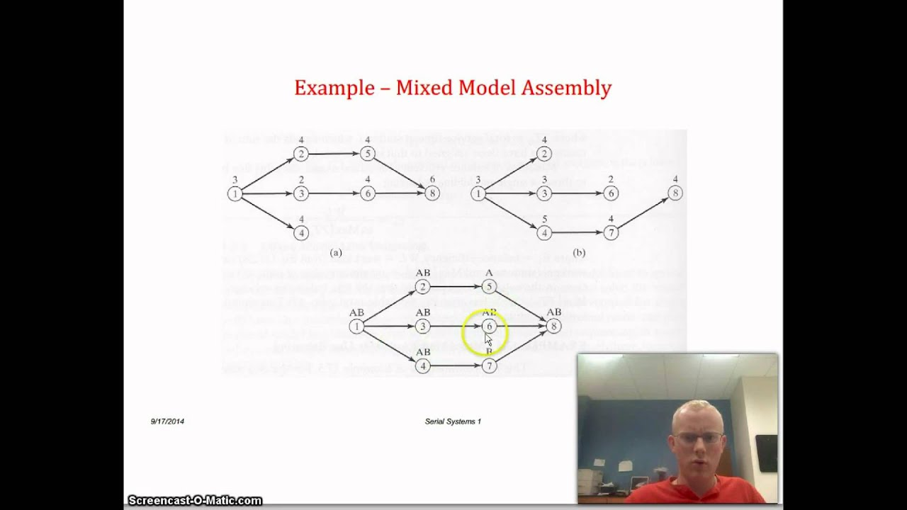 Tree generation mixed model assembly parallel workstations tree generation mixed model assembly parallel workstations pooptronica Choice Image