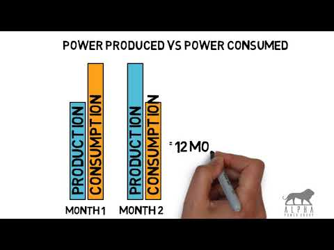 Explaining a Power Purchase Agreement (PPA)