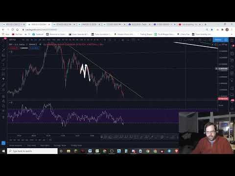 BTC and XRP CORRECTIONAL DUMP SOON!  LIVE Analysis for BTC ETH XRP