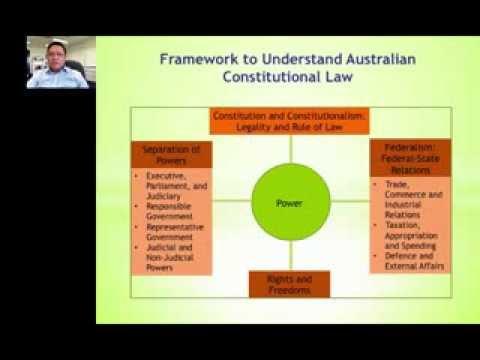 Framework to Understand Australian Constitutional Law