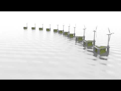 SPIR-kandidat 2015: Havkraft Wave Energy Converter