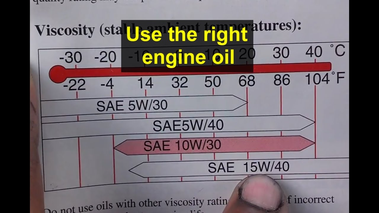 The importance of choosing the right engine oil quality for What s the difference between 5w20 and 5w30 motor oil