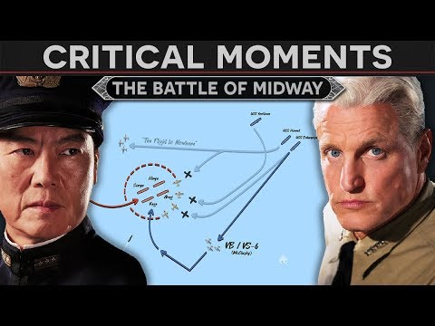 How did the US Navy win the Battle of Midway?