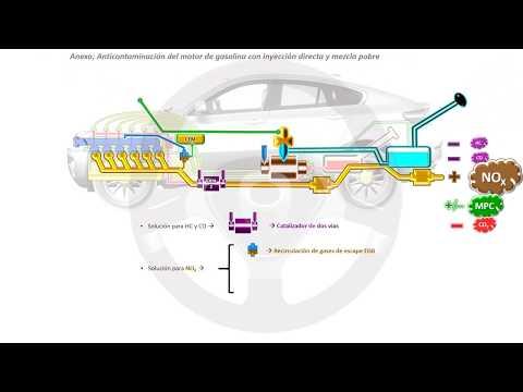 Contaminación de los motores de gasolina, diésel y más (15/18)
