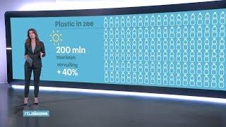 Enorme hoeveelheid plastic in Middellandse Zee