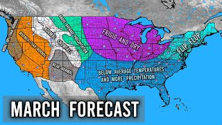 March 2020 Forecast