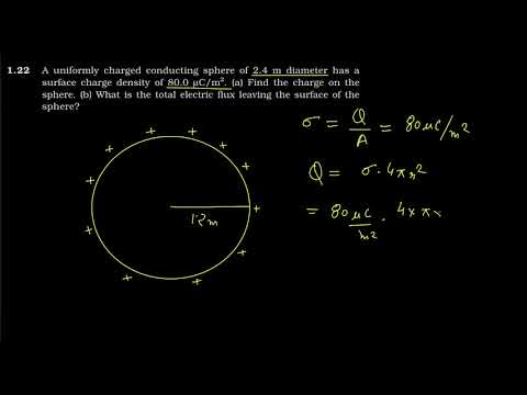 NCERT 12th Physics Electric Charges & Fields Q 1.22