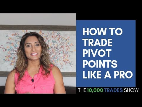 Episode 313: How To Trade Pivot Points Like A PRO | Forex Trading Strategy