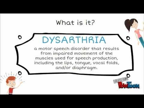 dysarthria presentation