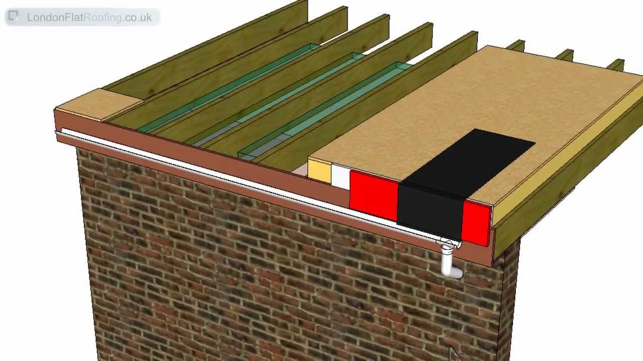 Thermal Bridging Of A Insulated Flat Roof Through The
