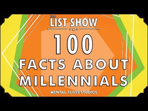 100 Facts About Millennials