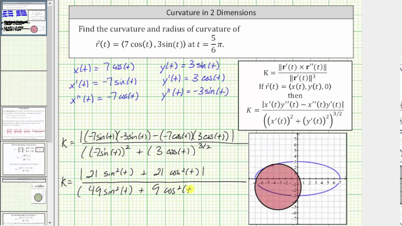 curvature and radius of